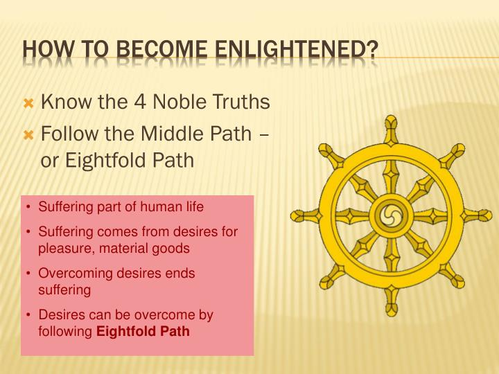 Know the 4 Noble Truths