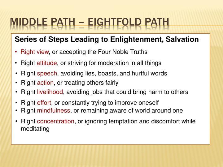 Middle Path – Eightfold Path