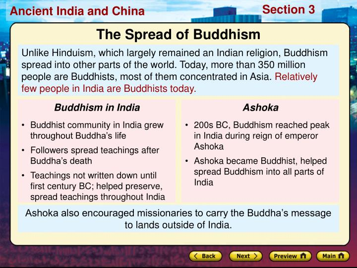Buddhism in India