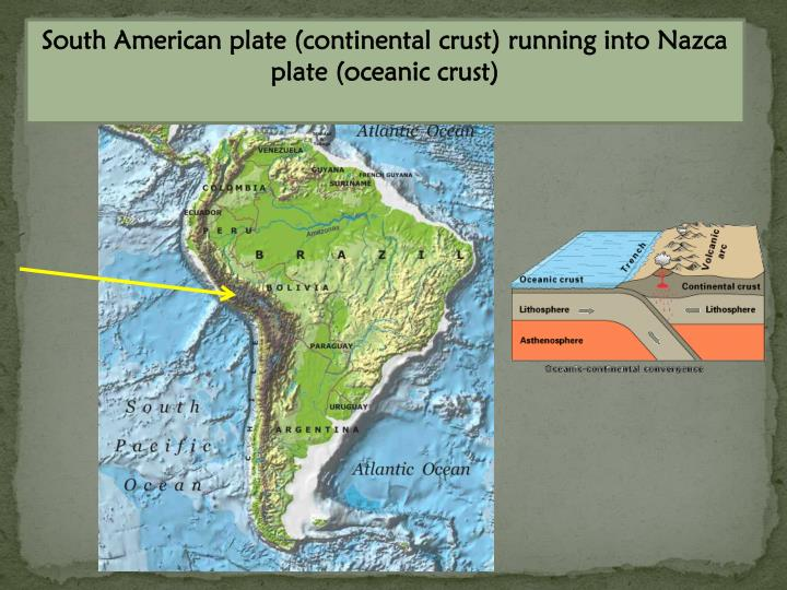 South American plate (continental crust) running into Nazca plate (oceanic crust)