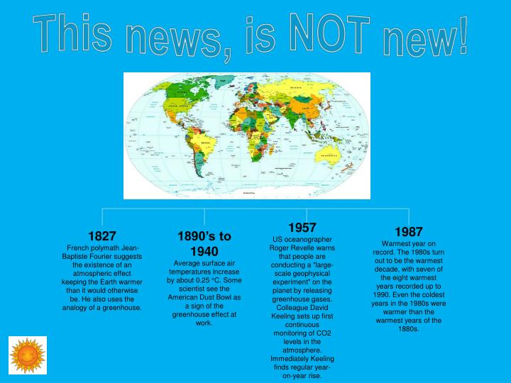 This news, is NOT new!