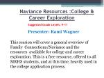 naviance resources college career exploration suggested grade levels 9 11