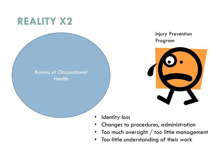 REALITY X2