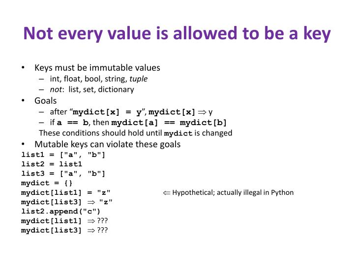 Not every value is allowed to be a key