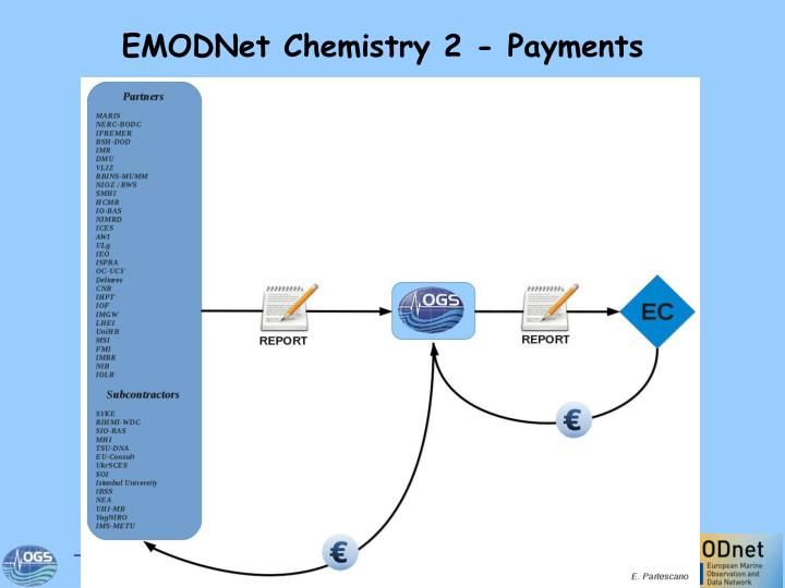 EMODNet Chemistry 2 - Payments
