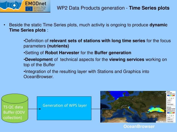 WP2 Data Products generation -