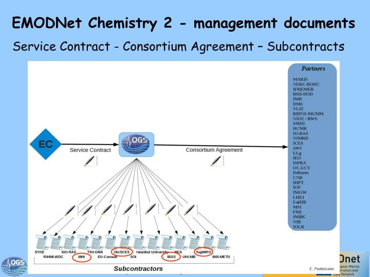 EMODNet Chemistry 2 - management documents