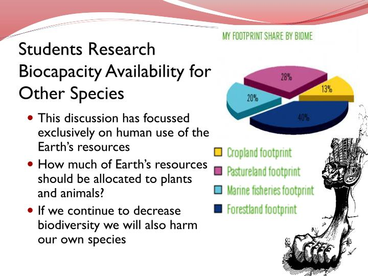 Students Research