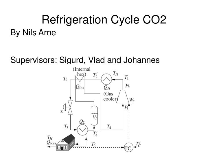 refrigeration cycle co2 n.