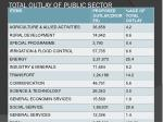 total outlay of public sector