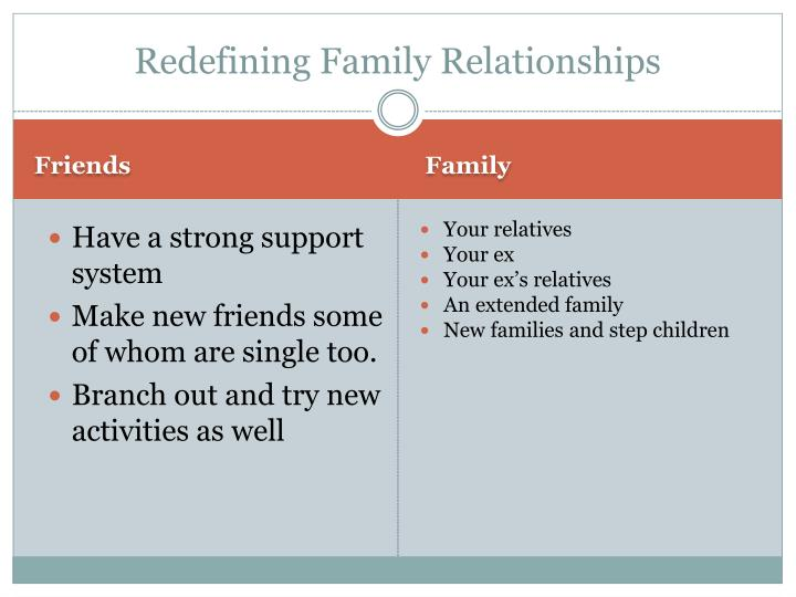 Redefining Family Relationships