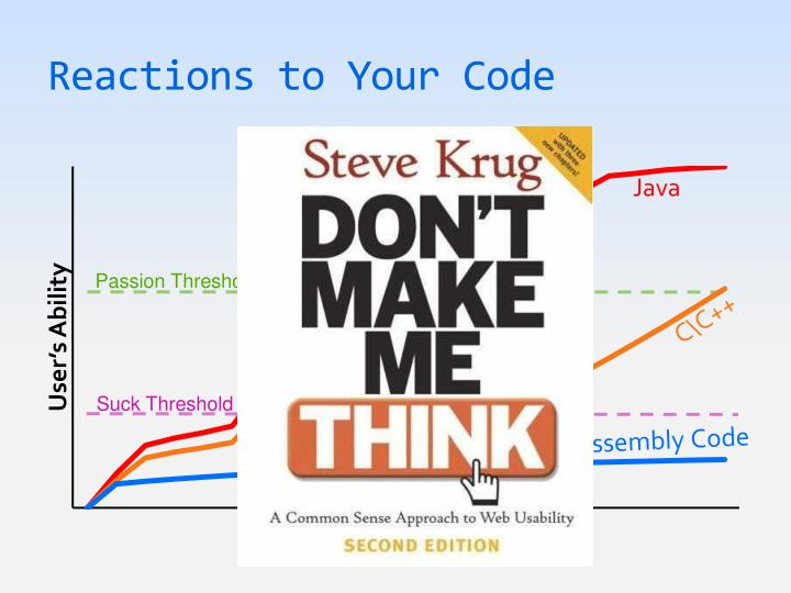 Reactions to Your Code
