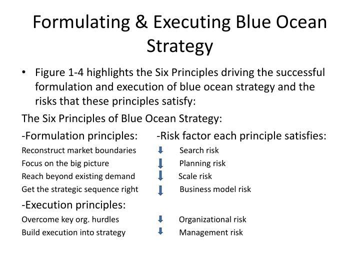 Formulating & Executing Blue Ocean Strategy