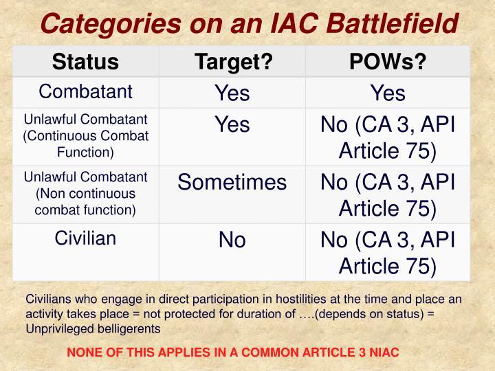 Categories on an IAC Battlefield