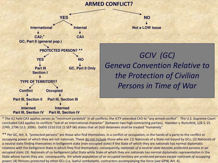 ARMED CONFLICT?