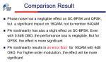 comparison result