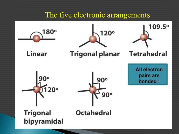 The five electronic arrangements
