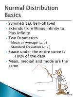 normal distribution basics