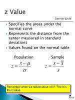 z value