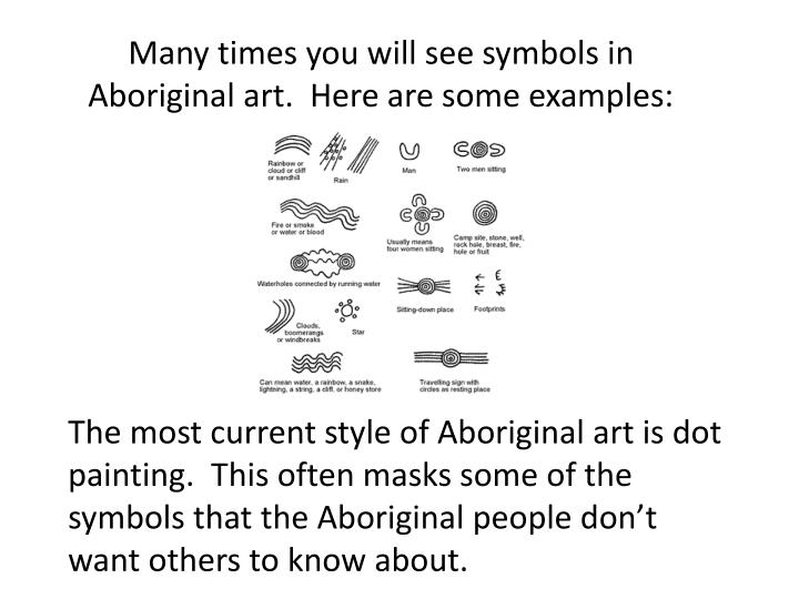 Many times you will see symbols in Aboriginal art.  Here are some examples: