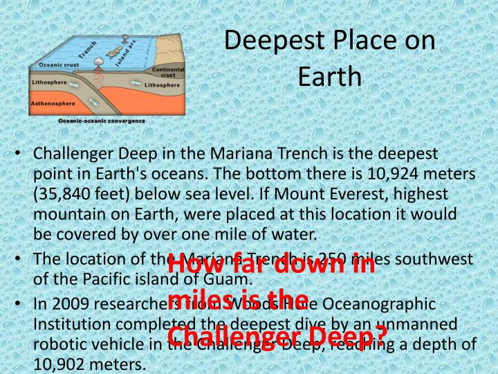 Deepest Place on Earth