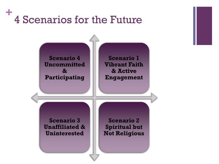 4 Scenarios for the Future