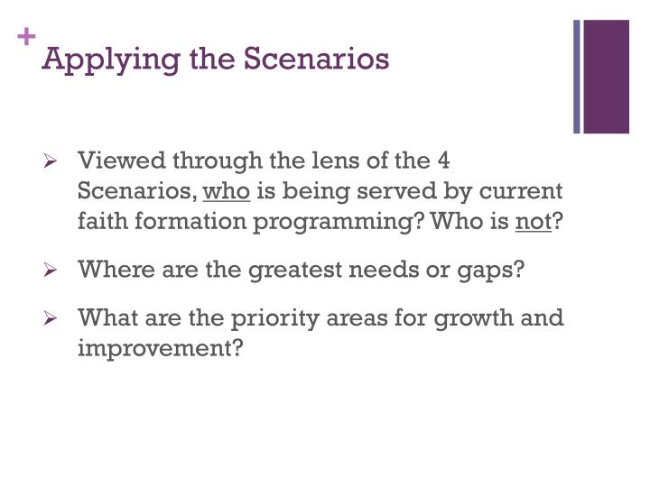 Applying the Scenarios