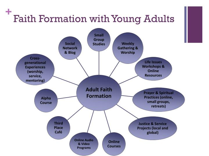 Faith Formation with Young Adults