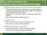 our three criteria for an effective buy and hold tail risk hedge