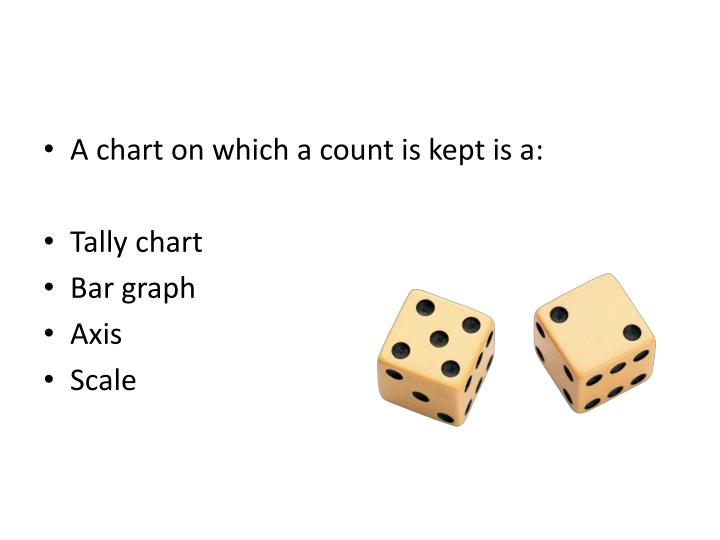 A chart on which a count is kept is a: