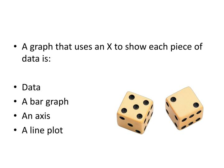 A graph that uses an X to show each piece of data is: