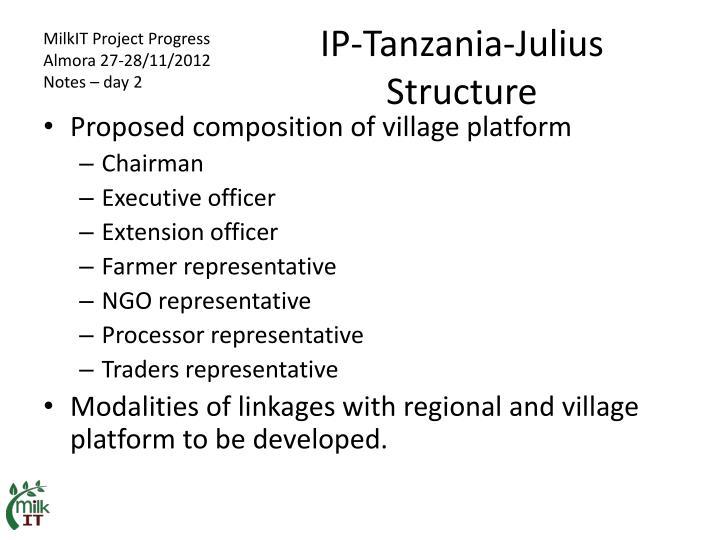 Ip tanzania julius structure