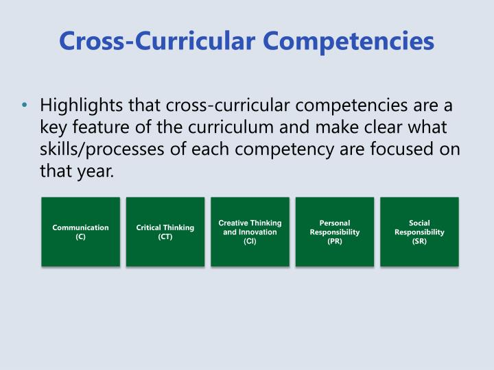 Cross-Curricular Competencies