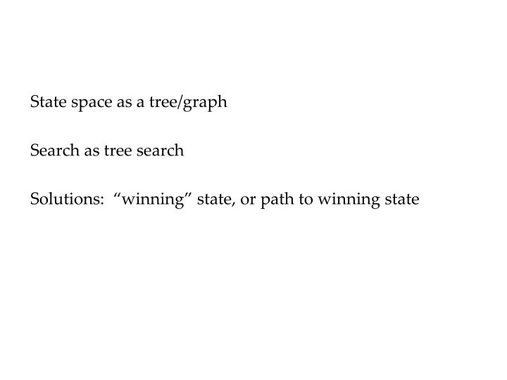 State space as a tree/graph