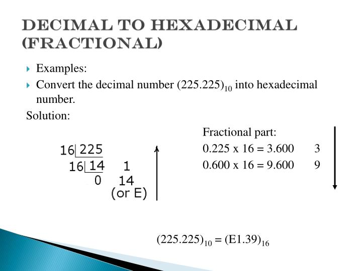 Decimal to Hexadecimal (fractional)