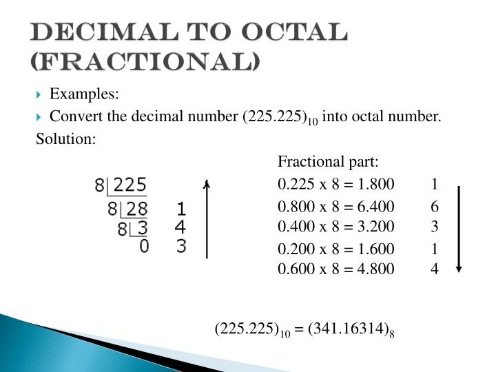 Decimal to Octal (fractional)