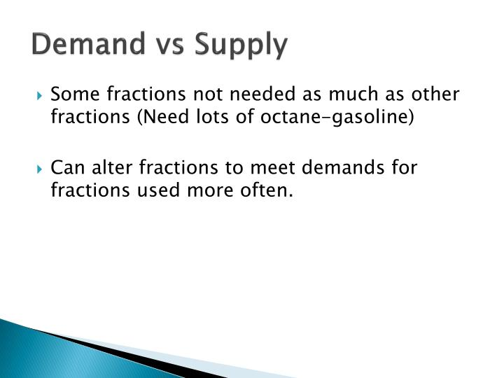 Demand vs supply