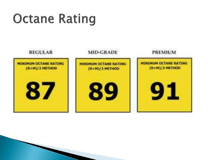 Octane Rating