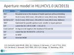 aperture model in hllhcv1 0 4 2013