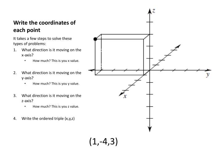 Write the coordinates of each point