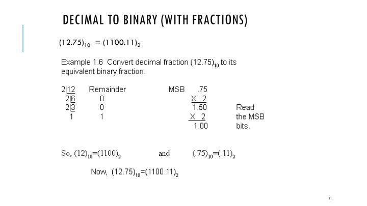 Decimal to Binary (with Fractions)