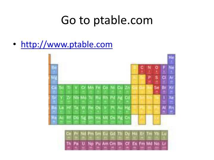 Go to ptable.com