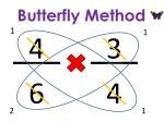 butterfly method2