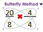 butterfly method4