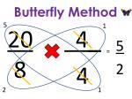 butterfly method5