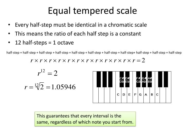 Equal tempered scale