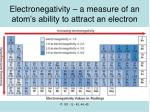 electronegativity a measure of an atom s ability to attract an electron