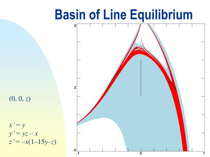Basin of Line Equilibrium