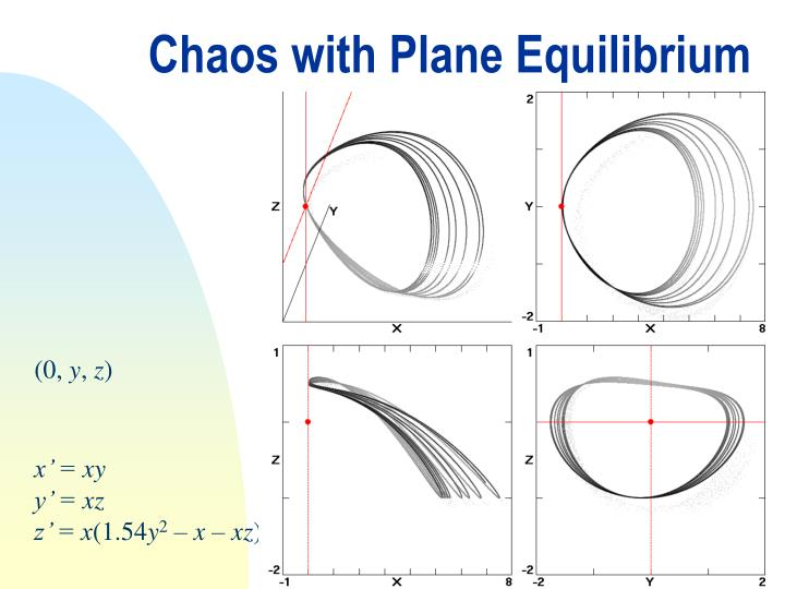 Chaos with Plane Equilibrium