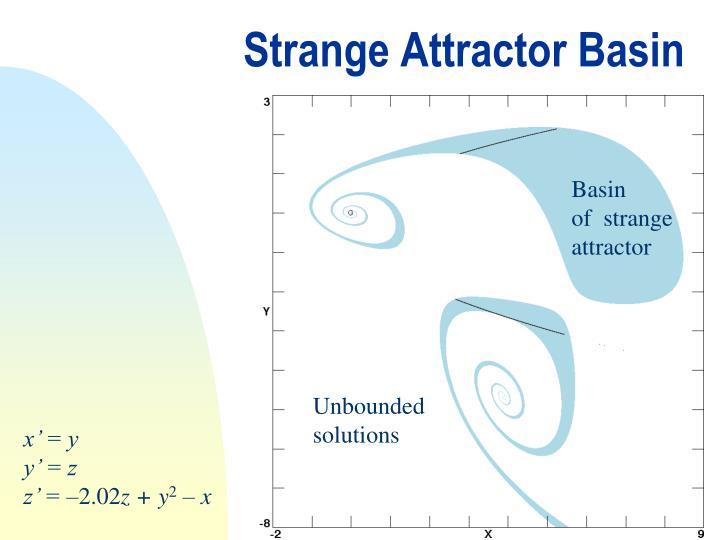 Strange Attractor Basin